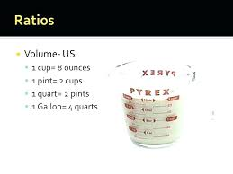 How Many Gallons Is 8 Quarts Avalonit Net