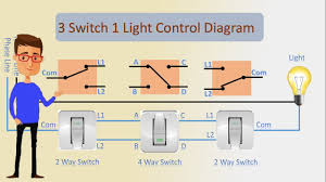 How To Wire 3 Switches To 1 Light 3 Switch 1 Light Control Diagram 4 Way Switch Switch