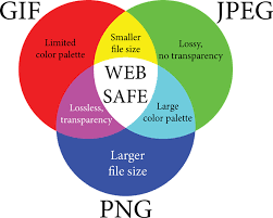 how to reduce jpeg file size how to reduce the size on an image file