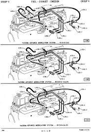 1998 jeep grand cherokee laredo wiring diagram elegant 614 best jeep cherokee xj images on