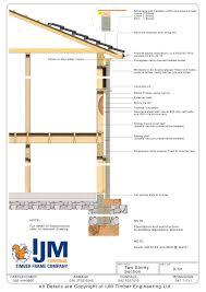 metal stud framing details. 3.0 WALL DETAILS - D Metal Stud Framing Details