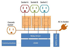 power strip schematic simple wiring diagram tidm 3outsmtstrp three output smart power strip reference design terminal strip schematic power strip schematic