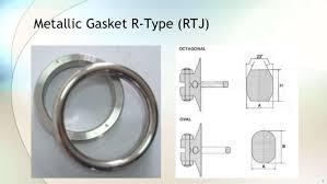 metallic gasket. metallic gasket r-type (rtj) 7 n