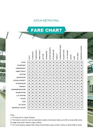 Metro Fare Chart Kochi Metro Fare Chart Kochi Metro Ticket Rates Smart
