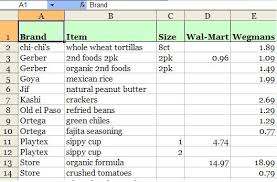 Grocery Store Product List Make Your Own Price Book 2 Kids And A Condo