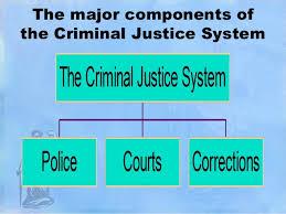 Criminal Justice Definition Criminal Justice Definition Under Fontanacountryinn Com