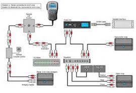 wiring diagram for boat stereo readingrat net Sony Marine Stereo Wiring Diagram wiring diagram for a boat stereo images auto stereo wiring,wiring diagram, wiring sony marine radio wiring diagram