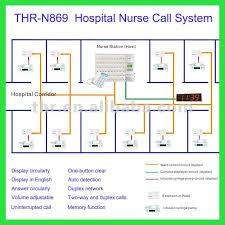 paging system wiring diagram golkit com Hospital Wiring Diagram paging system diagram] how do i configure a viking pa 2a paging hospital wiring diagram pdf