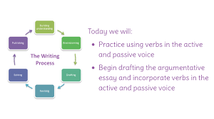 lesson using verbs in the active and passive voice and  view resource copy resource id