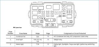 2005 acura rsx type s fuse diagram acura wiring diagrams instruction 2005 Acura TL Problems 2007 acura tl fuse box diagram wiring diagrams