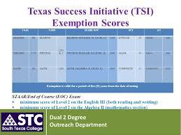 Tsi Score Chart 2014 Student Affairs And Enrollment Management Dual