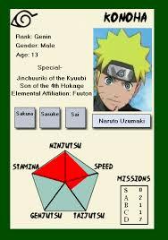 Dangerzone17 By Info On Deviantart Uzumaki Ninja Card Naruto