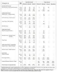 Coal Grade Chart Chapter 33 Coal Resources