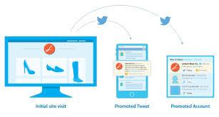 Tweet All About It Adroll Brings Retargeting To Twitter Adroll Blog
