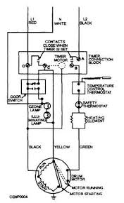 wiring diagram for clothes dryer ireleast info dryer motor wiring diagram dryer image about wiring diagram wiring diagram