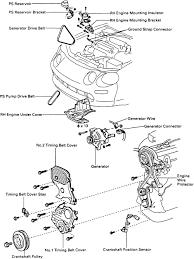 Repair guides electronic engine controls crankshaft position beauteous crank sensor wiring