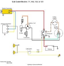 cub cadet 100 wiring diagram wiring diagram cub cadet 100 wiring diagram wiring diagram inside cub cadet 100 wiring diagram