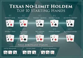 Texas Holdem Preflop Chart Best Starting Hands In Texas Holdem A Poker Starting Hands