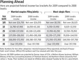 2009 Federal Income Tax Brackets Official Irs Marginal Tax