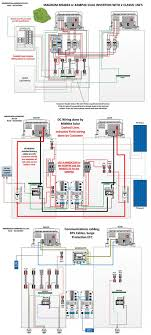 solar panel wiring diagram solar wiring diagram fd and stock vector panel system power