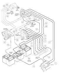 Club car wiring diagram volt gorgeous shape accessories gas golf tearing solenoid