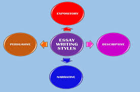 essay writing styles college essay writing style for students b school essay types