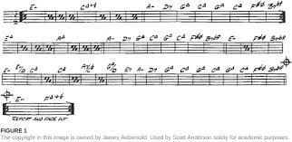 thesis acirc john coltrane avant garde jazz and the evolution of my ldquomy favorite thingsrdquo coltrane s interpretation