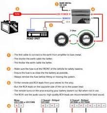 similiar subwoofer amp wiring diagram keywords wiring diagram for sub and amp car sub and amp wiring diagram two