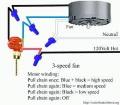 hampton bay ceiling fan light switch bay ceiling fan switch wiring diagram trend 3 wire ceiling fan light switch on tropical ceiling fans hampton bay