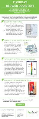 Infographic: 3 Things to Know About Florida's Blower Door Test ...