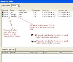 the first section shows all the users who have logged in obiee administration