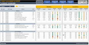 Excel Templates For Project Management Project Management Kpi Dashboard