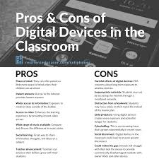 digital devices in the clroom