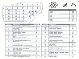 2001 jetta fuse box 2001 wiring diagrams
