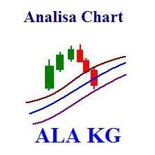 Download ebook menganalisa chart ala KG