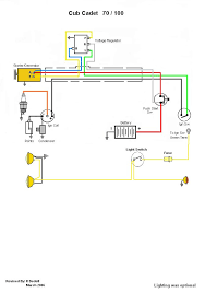small engine wiring diagram wiring diagram schematics cub cadet 3184 wiring diagram nilza net