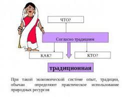 Традиционная экономическая система и ее особенности Информ Интер Традиционная экономическая система и ее особенности