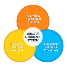 Quality Assurance System Chart Quality Assurance System Professional Education Programs