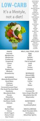 diabetes food menus 32 best clean food menu images on pinterest health food and