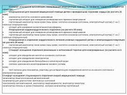 Отчет по практике в больнице медсестрой english social Май 2014 Антикоррупционные материалы Отчеты Вольное Г Роль старшей медицинской сестры дневного стационара поликлиники в