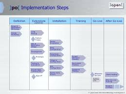 Sample Transition Plan Sample Day Plan Documents In Sample Project ...