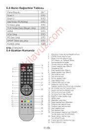Arçelik TV 66-401 B HD Televizyon - Kullanma Kılavuzu - Sayfa:12 -  ekilavuz.com