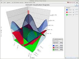 Askalon Visualization Diagrams