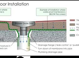 installing a shower base on concrete floor shower base installation on concrete floor image cabinets and