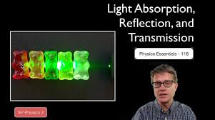 Color And Light Absorption Light Absorption Reflection And Transmission