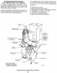 onan generator wiring diagram best of an generator wiring schematic Onan Generator Troubleshooting 2009 04 03 163527 gen 1 for onan rv generator wiring diagram
