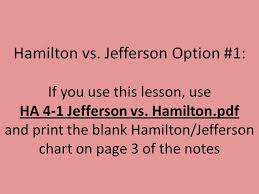 hamilton vs jefferson essay hamilton vs jefferson essay essay on smoking cigarettes essay about my family and me my hamilton
