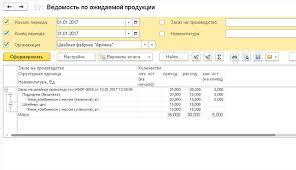 Швейка Казахстан Автоматизации Швейного Производства Швейка 8 отчеты швейного производства Анализ остатков незавершенки в разрезе продукции и цеха