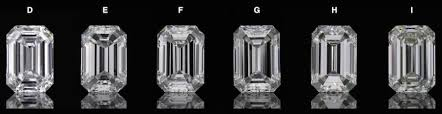 Carat Size Chart Emerald Cut Emerald Cut Engagement Rings A Must Read Before Buying