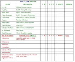 Teenage Allowance Chart Household Chores Chart For Adults Chore Chart Allowance